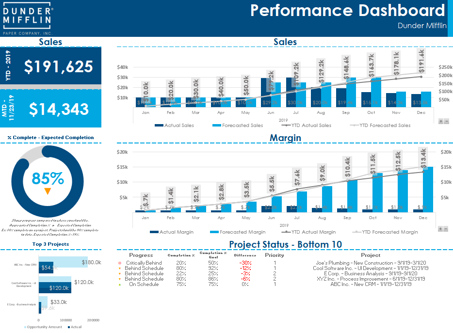 Dashboard in Microsoft Excel
